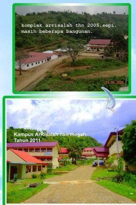 MAS Perguruan Islam Ar Risalah