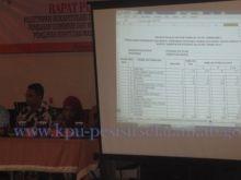 Jumlah Pemilih di Kabupaten Pesisir Selatan Bertambah 875 Orang