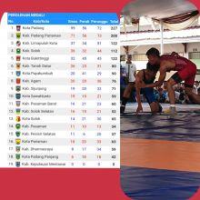 Raih 122 Medali, Kontingen Atlet Kota Bukittinggi Masih Optimis Capai Target Medali yang Diusung